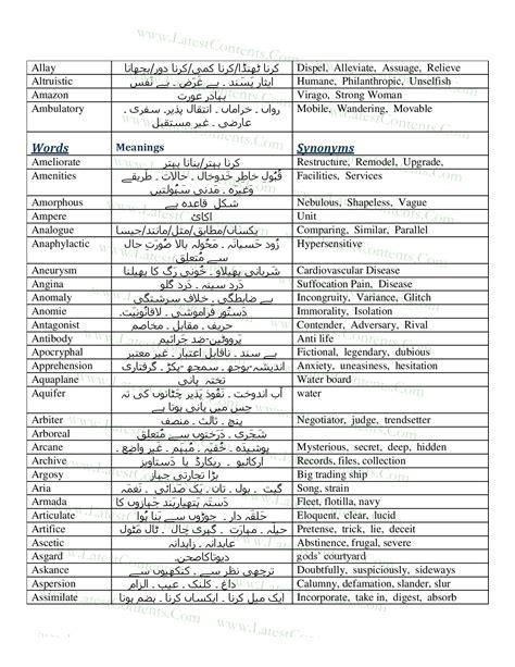 English dictionary translate in urdu download — SCHOOLING